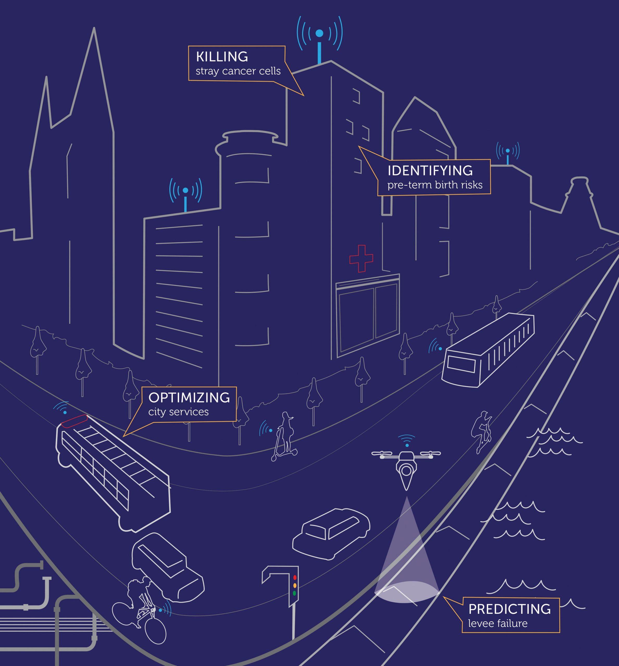 Vanderbilt University illustration of smart city
